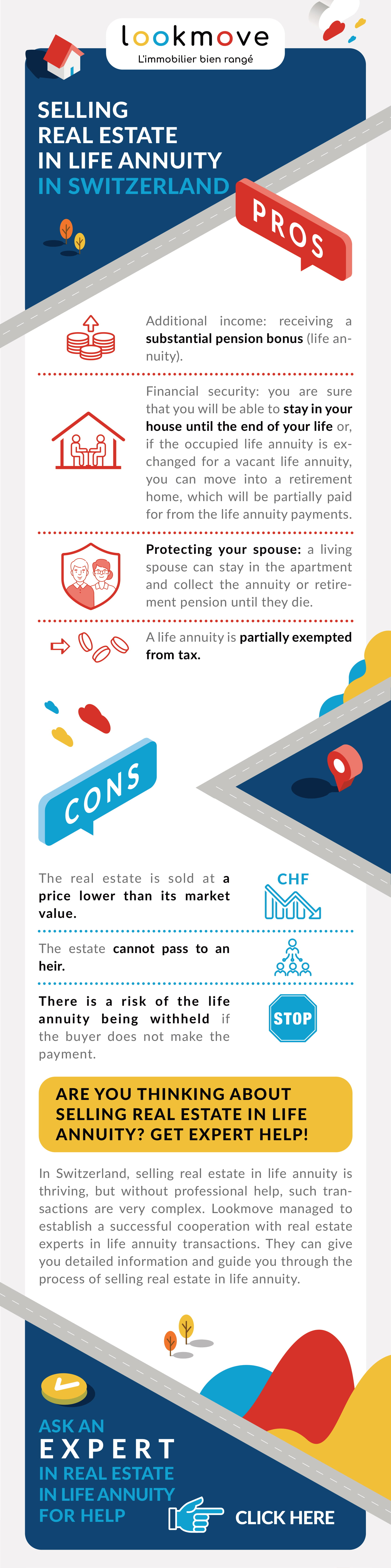 Selling real estate in life annuity in Switzerland