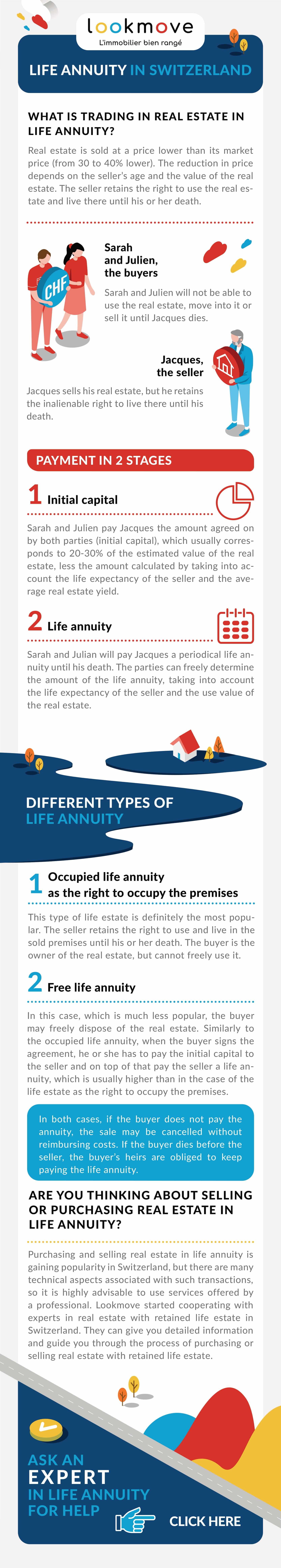 What is life annuity Lookmove